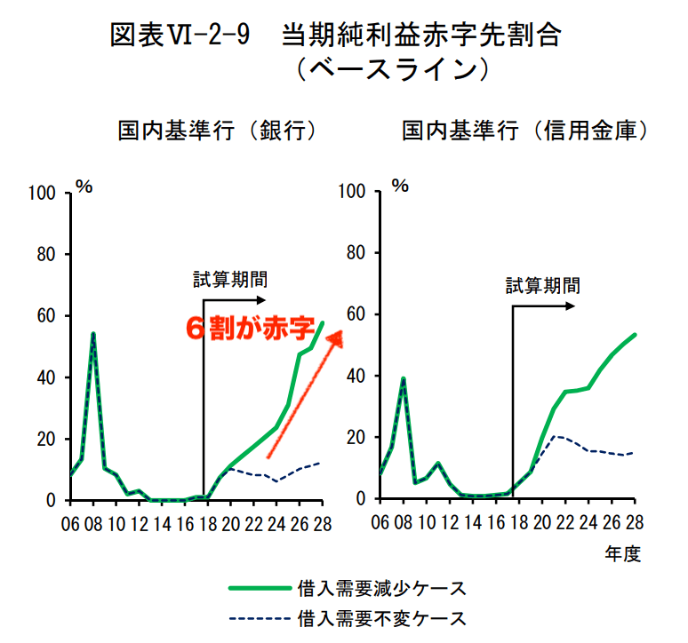 日銀システムレポート